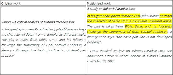 is my paper plagiarized Students can have several reasons for not using a research paper writing service getting a plagiarized paper is one of the major ones no one wants to spend the money in vain and receive a poorly written paper with passages copied from other sources.