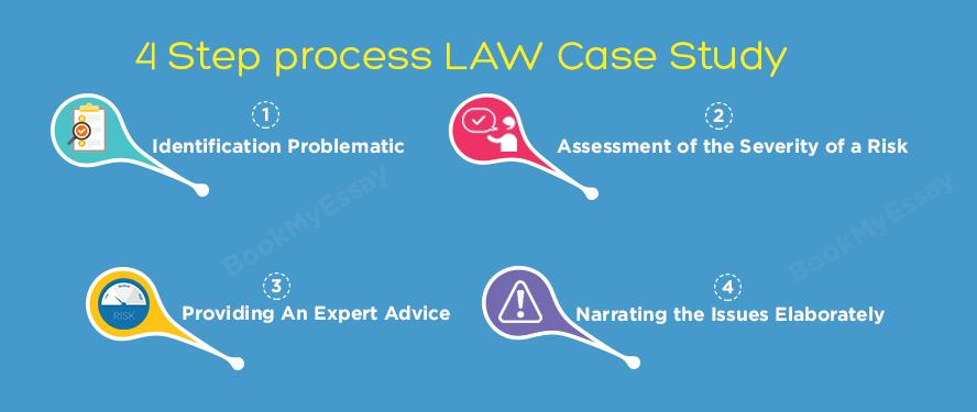 4-Step process LAW Case Study Help