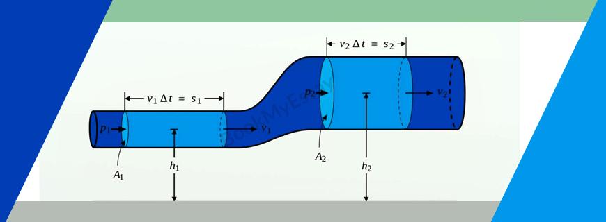 Solid Mechanics Assignment Help