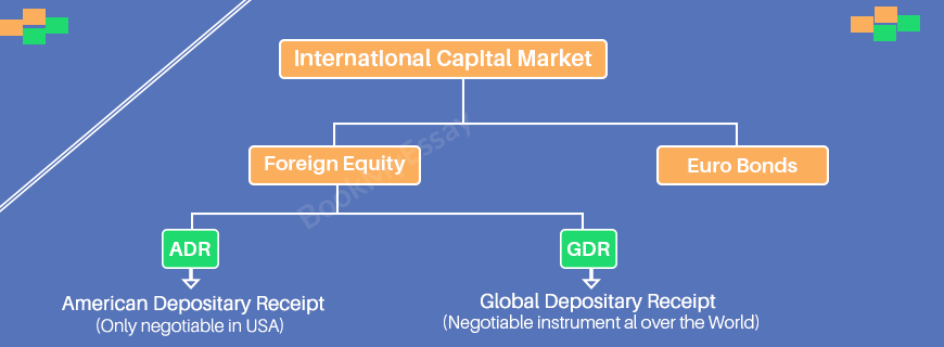 International Equity Market Assignment Help