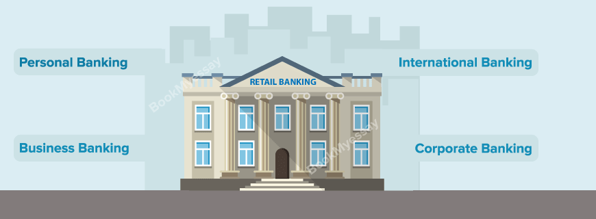 Retail Banking Assignments Help