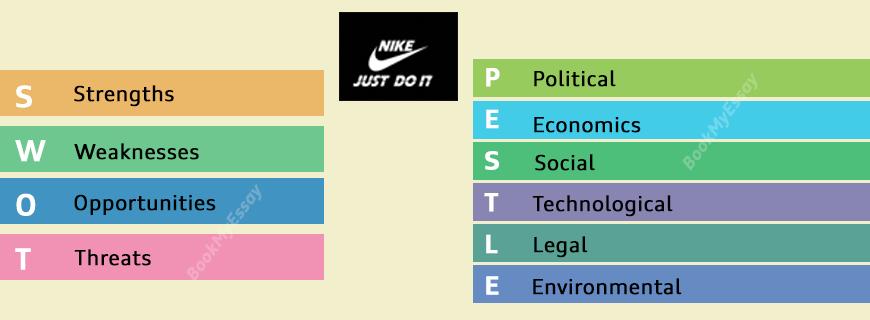 🎉 Nike swot  Nike SWOT & PESTLE Analysis  2019-01-09