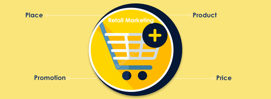 Retail Marketing Assignment Help