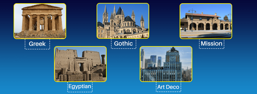 Architectural Design Assignment Help