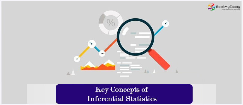 assignment-writing-on-inferential-statistics