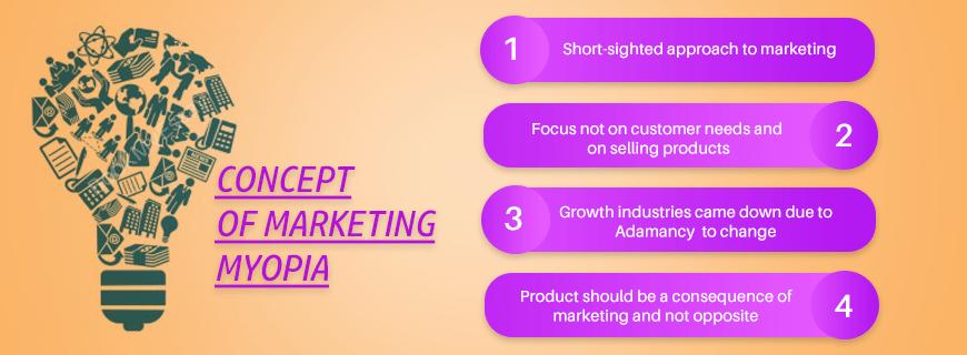 Concept of Marketing Myopia Assignment Help