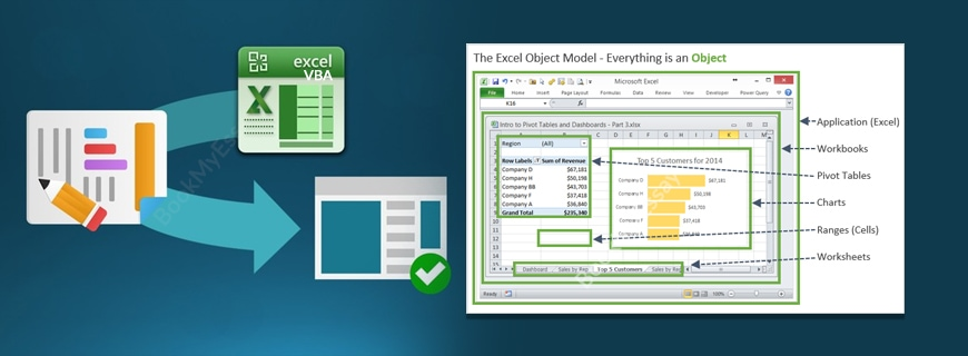 Find Help on using the Visual Basic Editor - Office Support