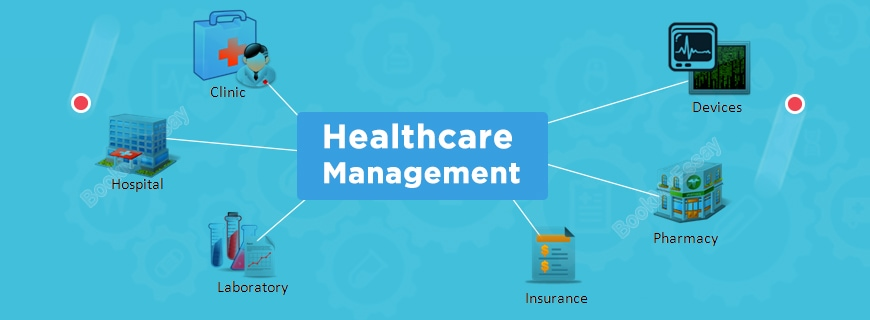 Healthcare Management Assignment Help