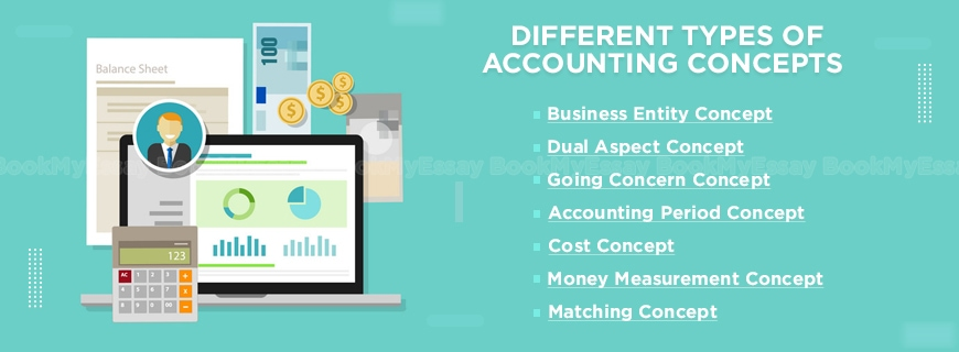Accounting Concept Assignment Help