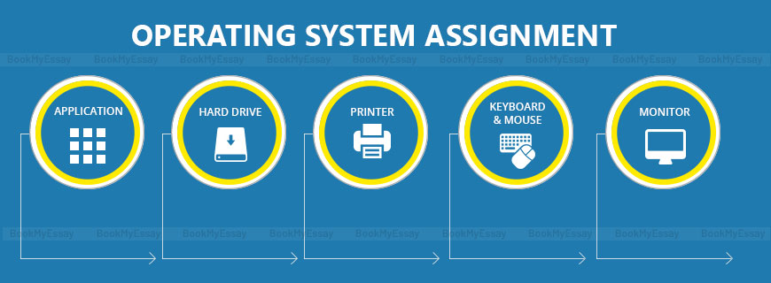 Operating System Assignment Help