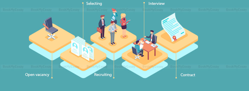 Recruitment Management Assignment Help