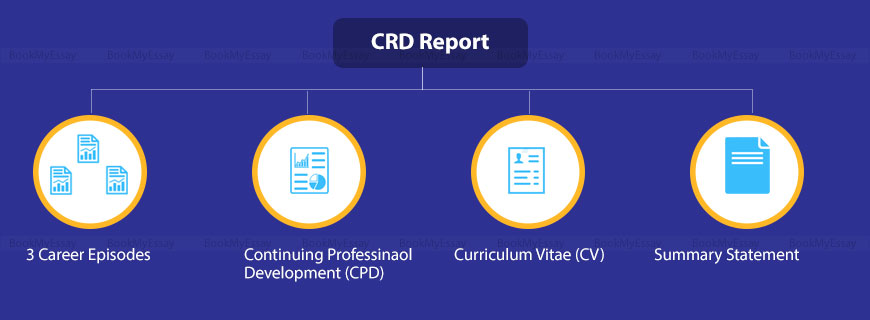 CDR Report Writing Help